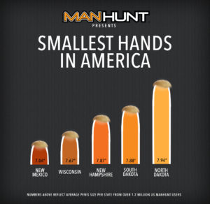 Penis To Small
